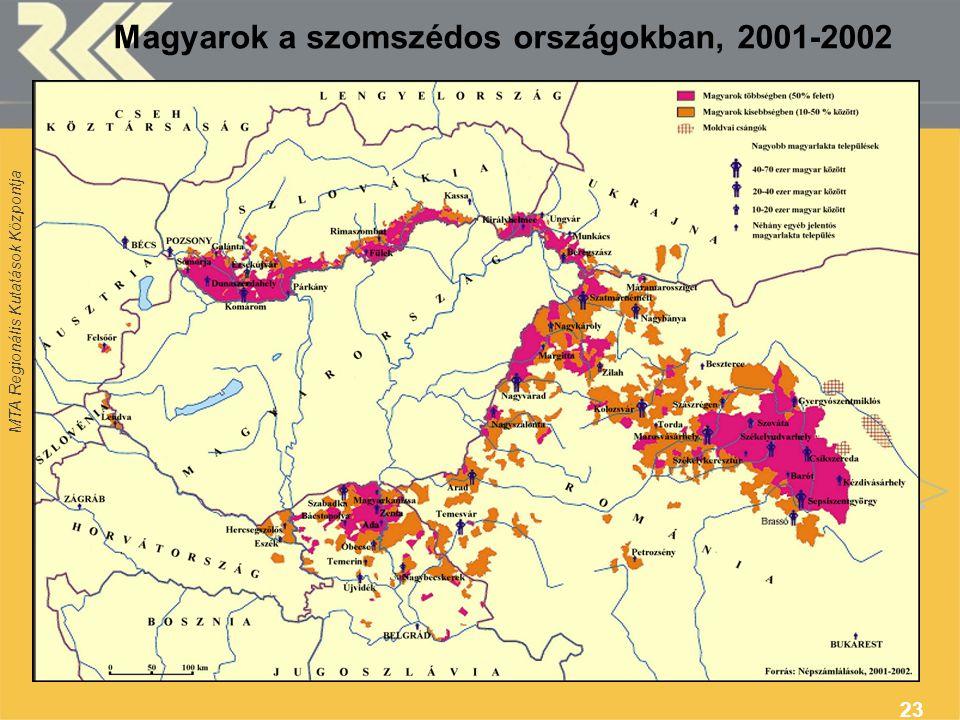 MTA Regionális Kutatások Központja 23 Magyarok a szomszédos országokban, 2001-2002