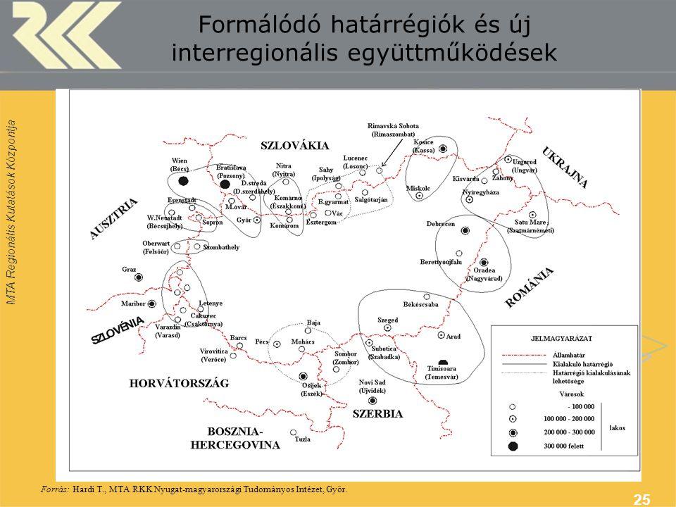 MTA Regionális Kutatások Központja 25 Forrás: Hardi T., MTA RKK Nyugat-magyarországi Tudományos Intézet, Győr. Formálódó határrégiók és új interregion