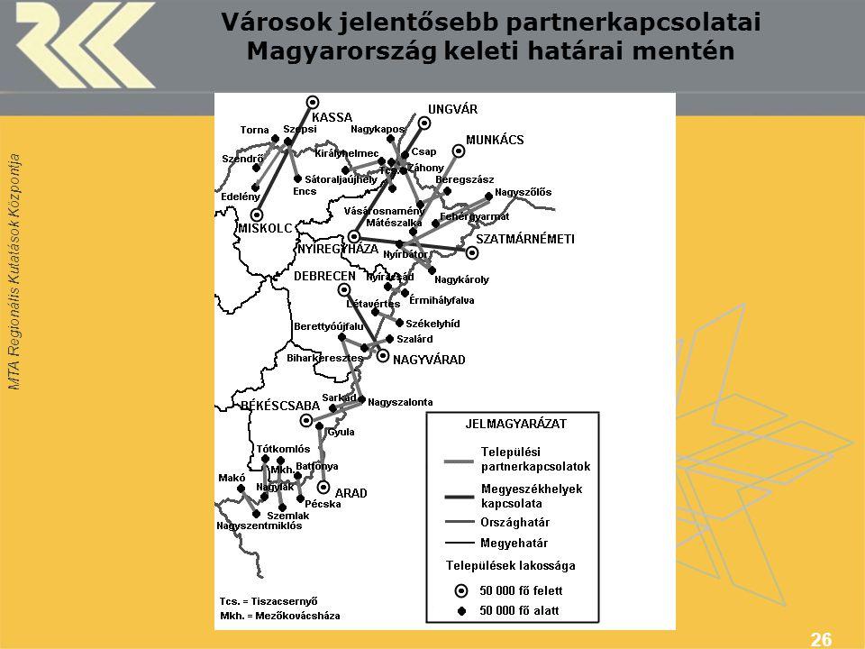 MTA Regionális Kutatások Központja 26 Városok jelentősebb partnerkapcsolatai Magyarország keleti határai mentén