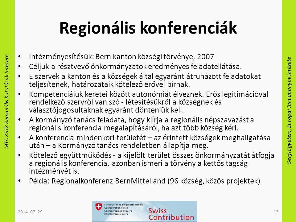 MTA KRTK Regionális Kutatások Intézete Genfi Egyetem, Európai Tanulmányok Intézete Regionális konferenciák Intézményesítésük: Bern kanton községi törv