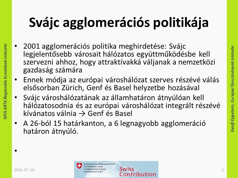 MTA KRTK Regionális Kutatások Intézete Genfi Egyetem, Európai Tanulmányok Intézete Svájc agglomerációs politikája 2001 agglomerációs politika meghirde