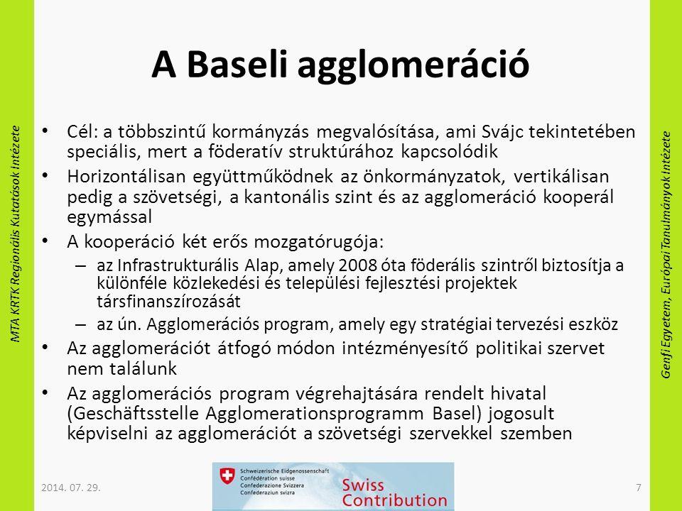 MTA KRTK Regionális Kutatások Intézete Genfi Egyetem, Európai Tanulmányok Intézete A Baseli agglomeráció Cél: a többszintű kormányzás megvalósítása, a