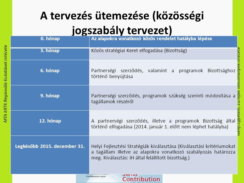MTA KRTK Regionális Kutatások Intézete Genfi Egyetem, Európai Tanulmányok Intézete A tervezés ütemezése (közösségi jogszabály tervezet) 0.