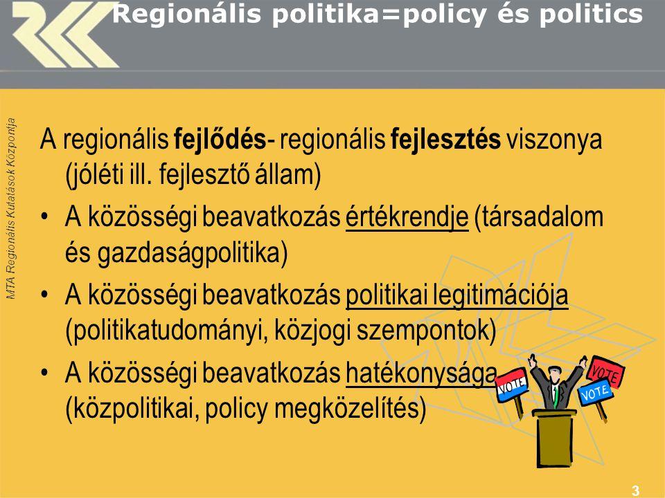 MTA Regionális Kutatások Központja 3 Regionális politika=policy és politics A regionális fejlődés - regionális fejlesztés viszonya (jóléti ill.
