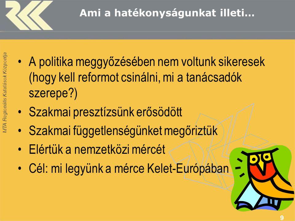 MTA Regionális Kutatások Központja 9 Ami a hatékonyságunkat illeti… A politika meggyőzésében nem voltunk sikeresek (hogy kell reformot csinálni, mi a tanácsadók szerepe ) Szakmai presztízsünk erősödött Szakmai függetlenségünket megőriztük Elértük a nemzetközi mércét Cél: mi legyünk a mérce Kelet-Európában