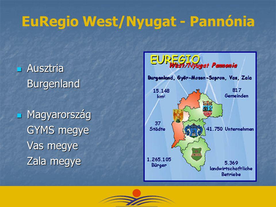 EuRegio West/Nyugat - Pannónia Ausztria AusztriaBurgenland Magyarország Magyarország GYMS megye Vas megye Zala megye