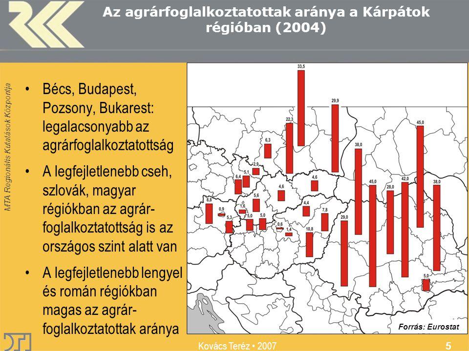 MTA Regionális Kutatások Központja Kovács Teréz 2007 5 Az agrárfoglalkoztatottak aránya a Kárpátok régióban (2004) Bécs, Budapest, Pozsony, Bukarest: legalacsonyabb az agrárfoglalkoztatottság A legfejletlenebb cseh, szlovák, magyar régiókban az agrár- foglalkoztatottság is az országos szint alatt van A legfejletlenebb lengyel és román régiókban magas az agrár- foglalkoztatottak aránya Forrás: Eurostat