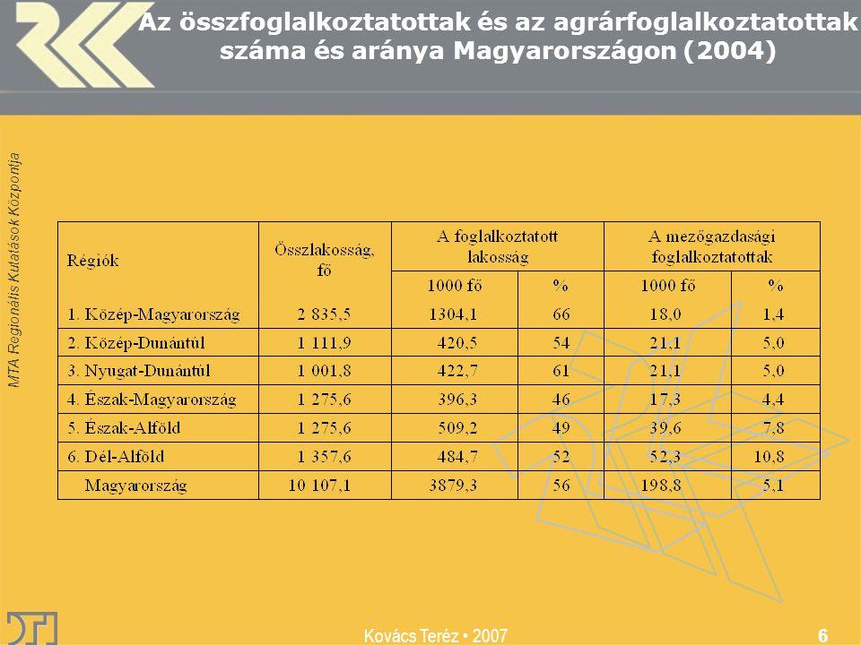 MTA Regionális Kutatások Központja Kovács Teréz 2007 6 Az összfoglalkoztatottak és az agrárfoglalkoztatottak száma és aránya Magyarországon (2004)