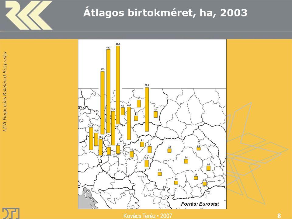 MTA Regionális Kutatások Központja Kovács Teréz 2007 8 Átlagos birtokméret, ha, 2003 Forrás: Eurostat