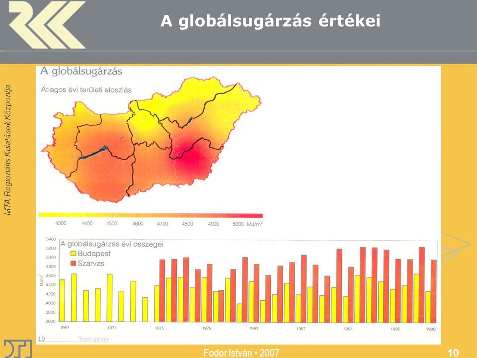 MTA Regionális Kutatások Központja Fodor István 2007 10 A globálsugárzás értékei