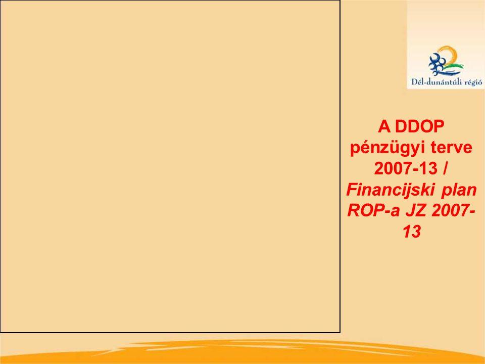 A DDOP pénzügyi terve 2007-13 / Financijski plan ROP-a JZ 2007- 13