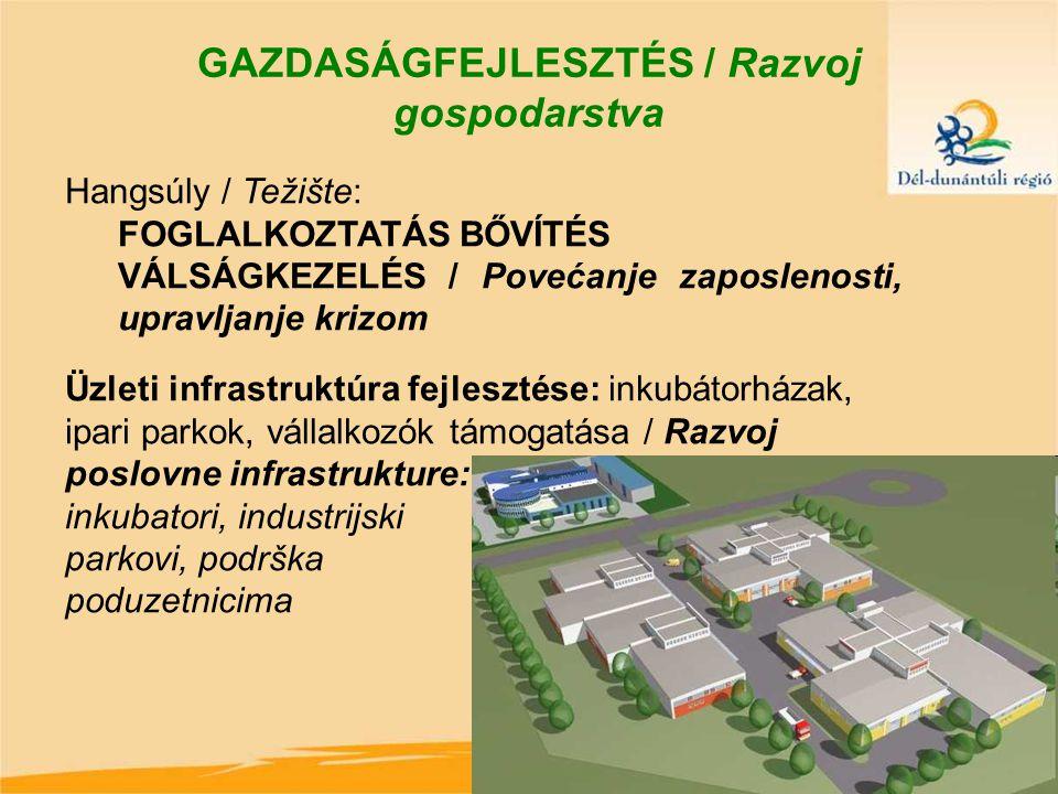 GAZDASÁGFEJLESZTÉS / Razvoj gospodarstva Hangsúly / Težište: FOGLALKOZTATÁS BŐVÍTÉS VÁLSÁGKEZELÉS / Povećanje zaposlenosti, upravljanje krizom Üzleti infrastruktúra fejlesztése: inkubátorházak, ipari parkok, vállalkozók támogatása / Razvoj poslovne infrastrukture: inkubatori, industrijski parkovi, podrška poduzetnicima