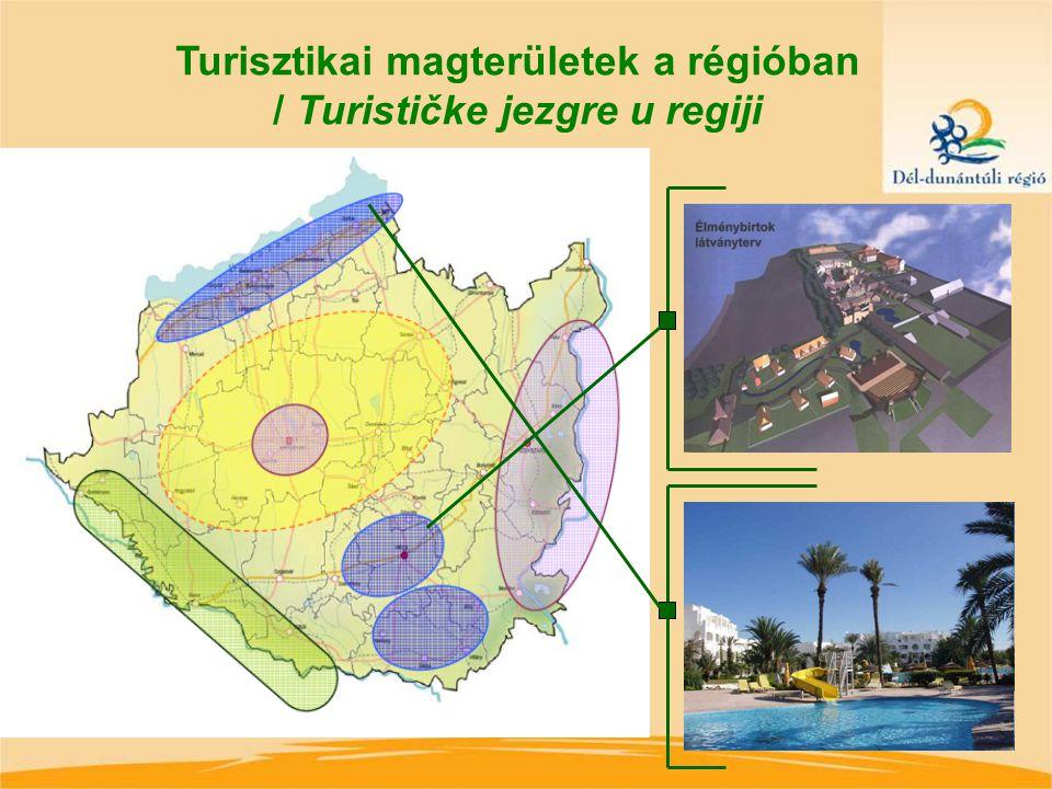 Turisztikai magterületek a régióban / Turističke jezgre u regiji