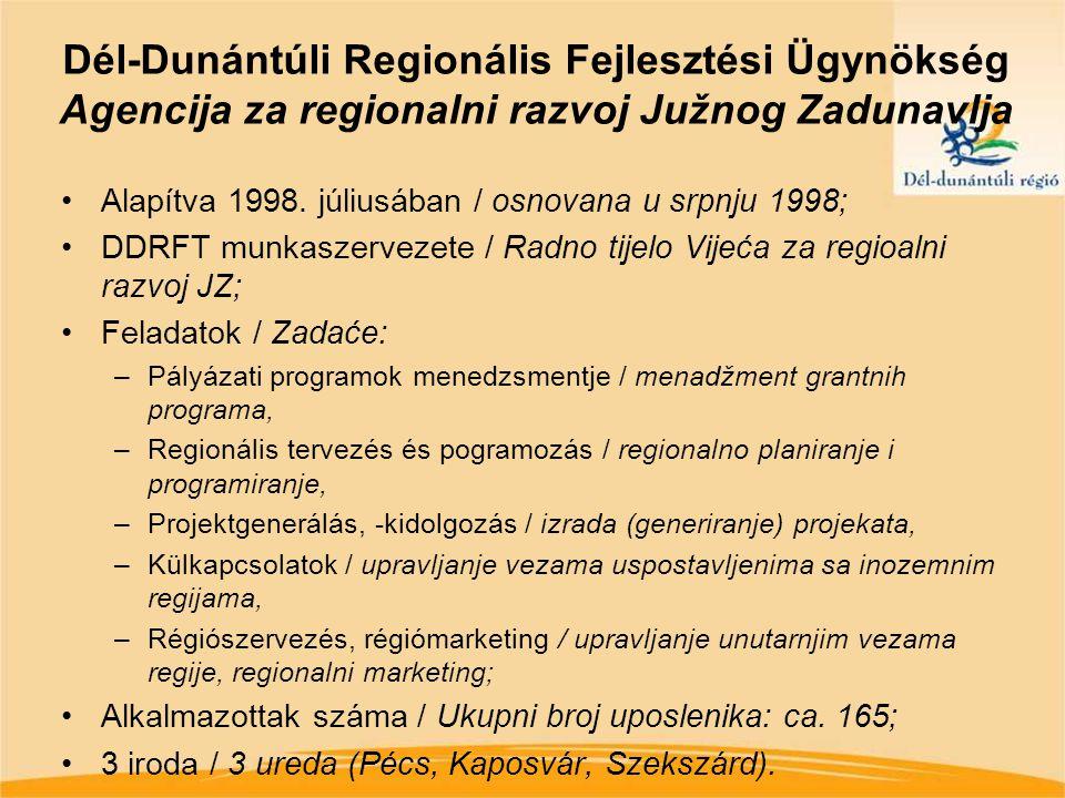 Dél-Dunántúli Regionális Fejlesztési Ügynökség Agencija za regionalni razvoj Južnog Zadunavlja Alapítva 1998.