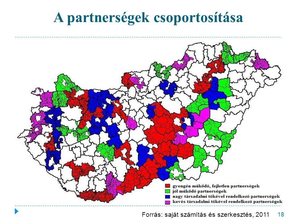 A partnerségek csoportosítása 18 Forrás: saját számítás és szerkesztés, 2011