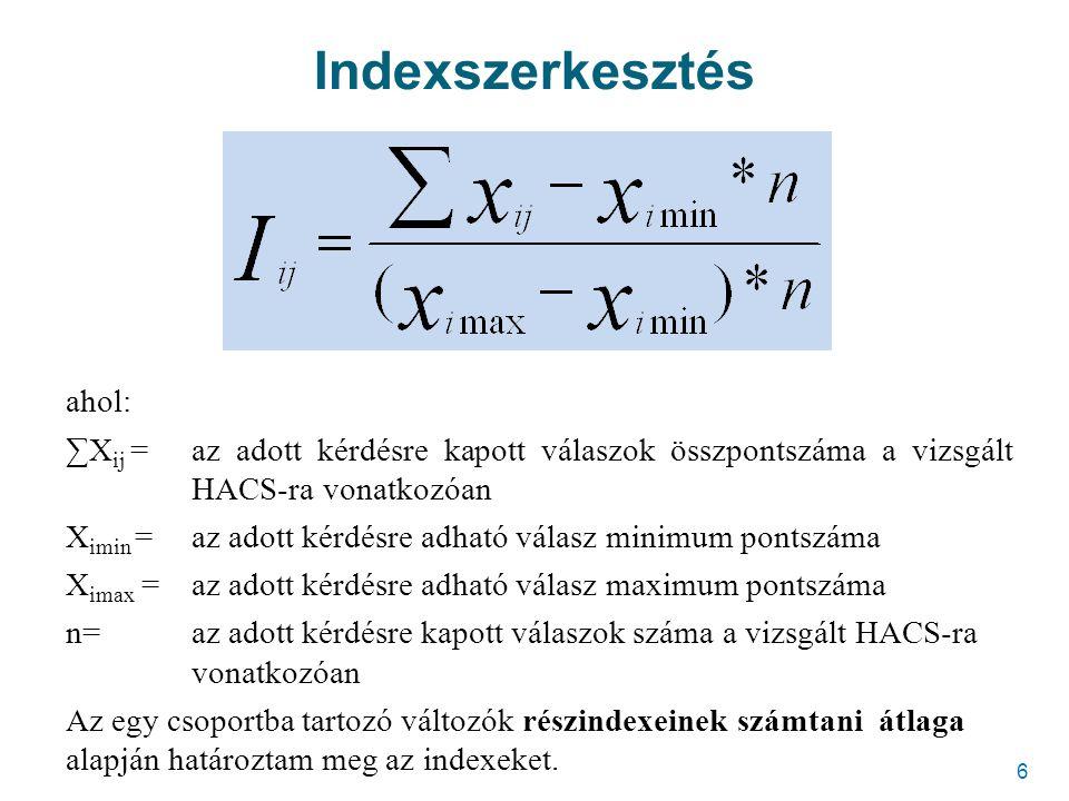 Indexszerkesztés 6 ahol: ∑X ij = az adott kérdésre kapott válaszok összpontszáma a vizsgált HACS-ra vonatkozóan X imin = az adott kérdésre adható válasz minimum pontszáma X imax = az adott kérdésre adható válasz maximum pontszáma n= az adott kérdésre kapott válaszok száma a vizsgált HACS-ra vonatkozóan Az egy csoportba tartozó változók részindexeinek számtani átlaga alapján határoztam meg az indexeket.
