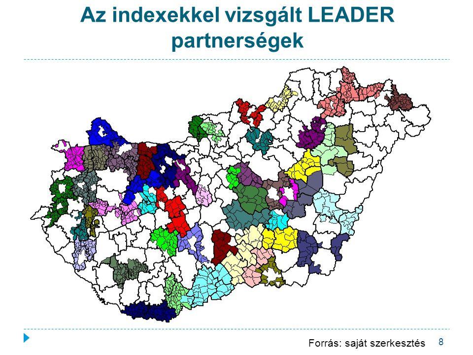 Az indexekkel vizsgált LEADER partnerségek 8 Forrás: saját szerkesztés