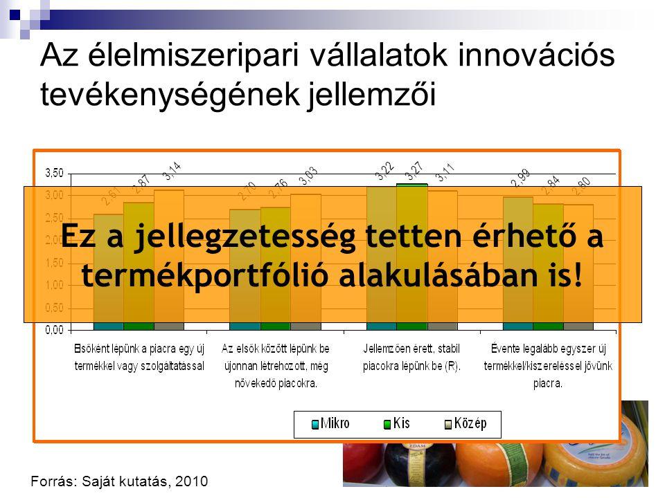 Az élelmiszeripari vállalatok innovációs tevékenységének jellemzői Forrás: Saját kutatás, 2010 Ez a jellegzetesség tetten érhető a termékportfólió ala