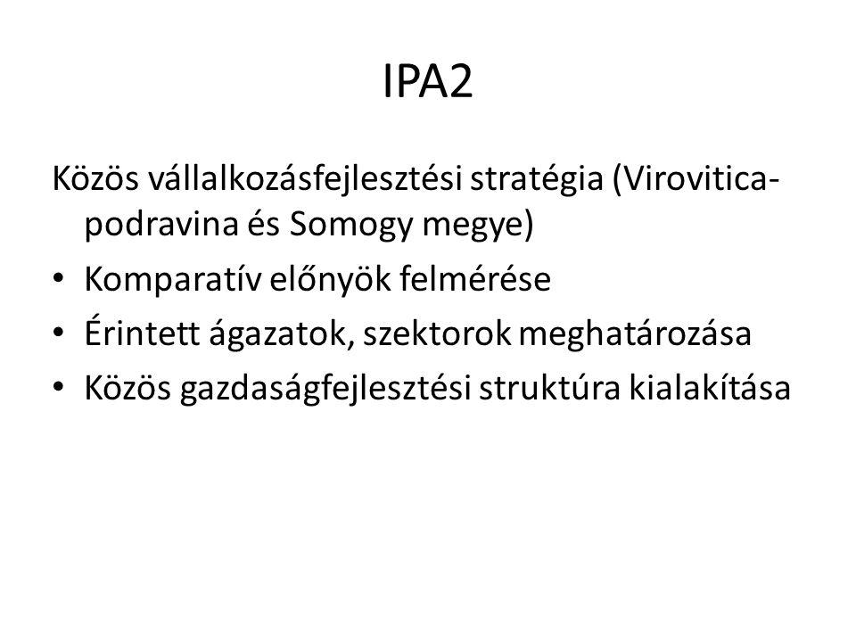 IPA2 Közös vállalkozásfejlesztési stratégia (Virovitica- podravina és Somogy megye) Komparatív előnyök felmérése Érintett ágazatok, szektorok meghatár