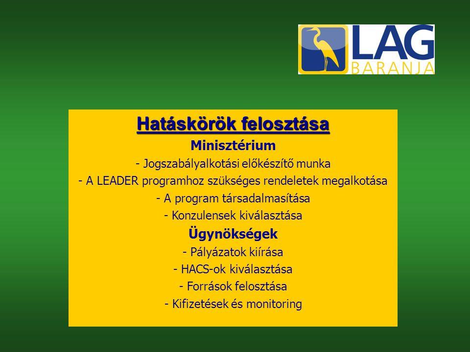 Hatáskörök felosztása Minisztérium - Jogszabályalkotási előkészítő munka - A LEADER programhoz szükséges rendeletek megalkotása - A program társadalmasítása - Konzulensek kiválasztása Ügynökségek - Pályázatok kiírása - HACS-ok kiválasztása - Források felosztása - Kifizetések és monitoring