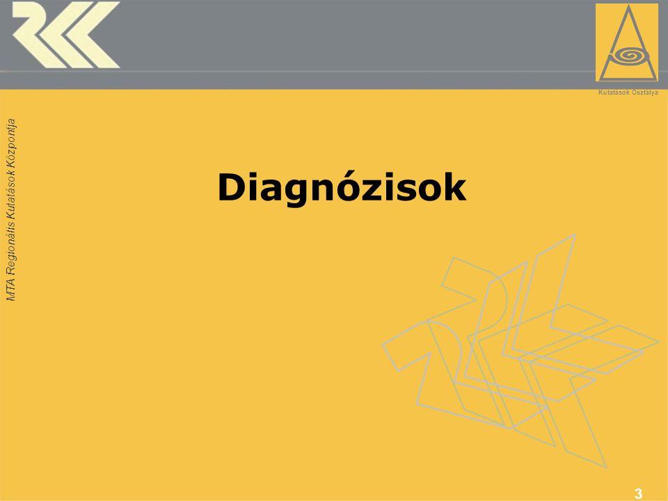 MTA Regionális Kutatások Központja 3 Diagnózisok Térségfejlesztési Kutatások Osztálya