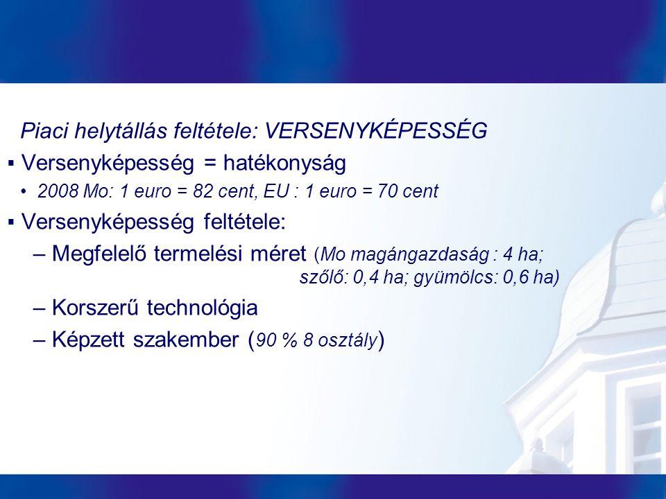 Piaci helytállás feltétele: VERSENYKÉPESSÉG  Versenyképesség = hatékonyság 2008 Mo: 1 euro = 82 cent, EU : 1 euro = 70 cent  Versenyképesség feltétele: – Megfelelő termelési méret (Mo magángazdaság : 4 ha; szőlő: 0,4 ha; gyümölcs: 0,6 ha) – Korszerű technológia – Képzett szakember ( 90 % 8 osztály )