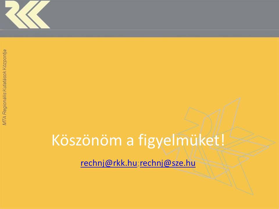 Köszönöm a figyelmüket! rechnj@rkk.hu;rechnj@sze.hu rechnj@rkk.hurechnj@sze.hu