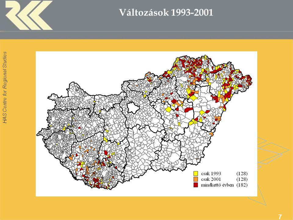 HAS Centre for Regional Studies 7 Változások 1993-2001