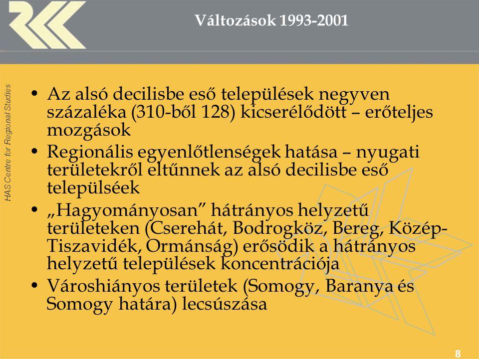 HAS Centre for Regional Studies 9 Változások 2001-2007