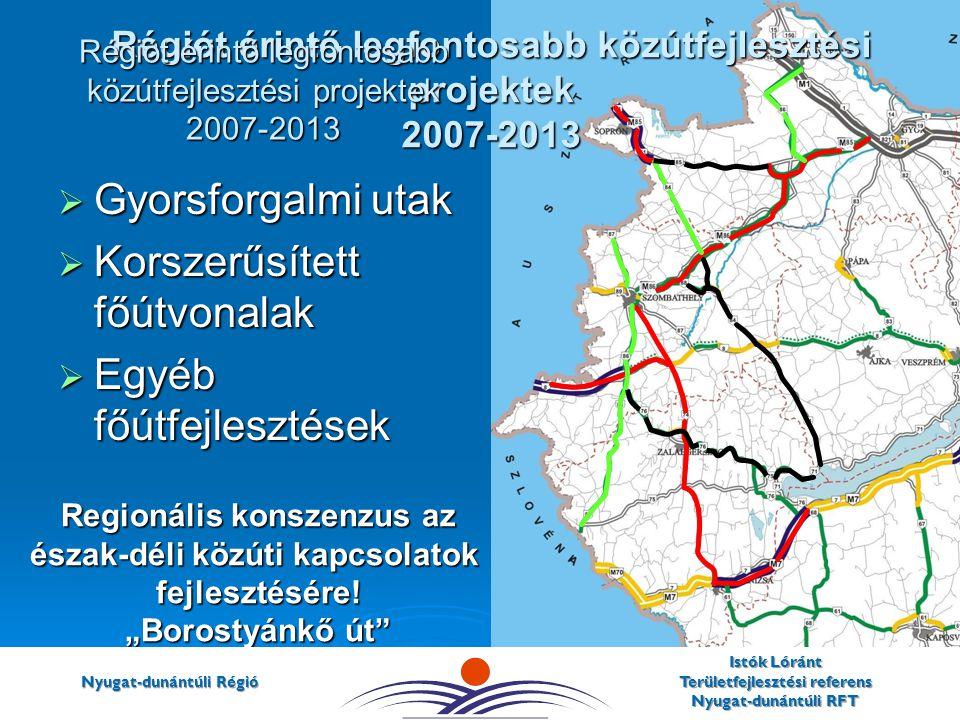 Régiót érintő legfontosabb közútfejlesztési projektek 2007-2013  Gyorsforgalmi utak  Korszerűsített főútvonalak  Egyéb főútfejlesztések Regionális konszenzus az észak-déli közúti kapcsolatok fejlesztésére.