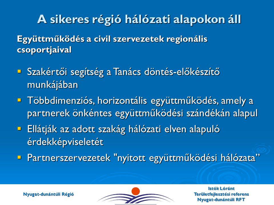 Nyugat-dunántúli Régió Istók Lóránt Területfejlesztési referens Nyugat-dunántúli RFT Együttműködés a civil szervezetek regionális csoportjaival  Szakértői segítség a Tanács döntés-előkészítő munkájában  Többdimenziós, horizontális együttműködés, amely a partnerek önkéntes együttműködési szándékán alapul  Ellátják az adott szakág hálózati elven alapuló érdekképviseletét  Partnerszervezetek nyitott együttműködési hálózata A sikeres régió hálózati alapokon áll