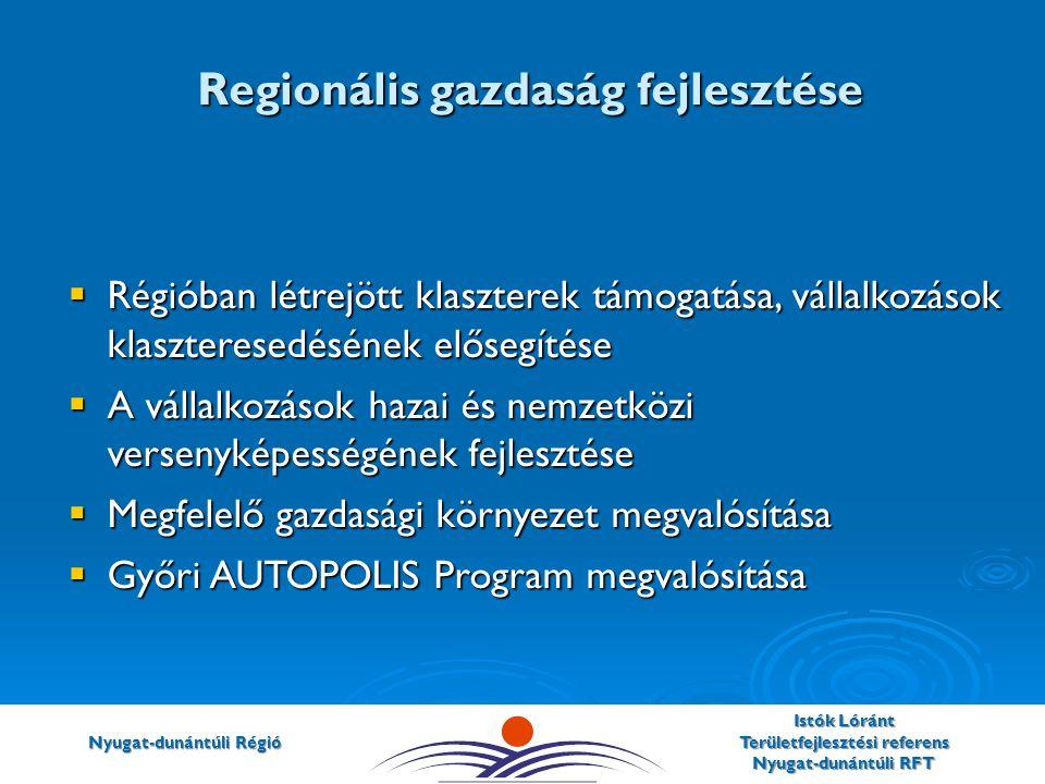 Nyugat-dunántúli Régió Istók Lóránt Területfejlesztési referens Nyugat-dunántúli RFT  Régióban létrejött klaszterek támogatása, vállalkozások klaszteresedésének elősegítése  A vállalkozások hazai és nemzetközi versenyképességének fejlesztése  Megfelelő gazdasági környezet megvalósítása  Győri AUTOPOLIS Program megvalósítása Regionális gazdaság fejlesztése