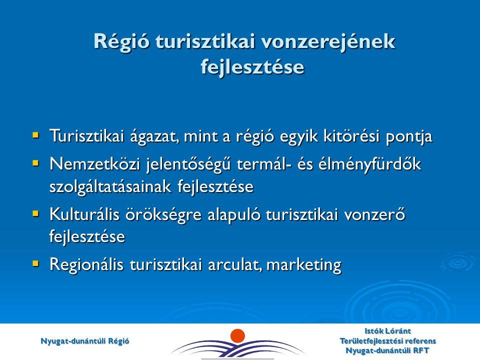 Nyugat-dunántúli Régió Istók Lóránt Területfejlesztési referens Nyugat-dunántúli RFT  Turisztikai ágazat, mint a régió egyik kitörési pontja  Nemzetközi jelentőségű termál- és élményfürdők szolgáltatásainak fejlesztése  Kulturális örökségre alapuló turisztikai vonzerő fejlesztése  Regionális turisztikai arculat, marketing Régió turisztikai vonzerejének fejlesztése