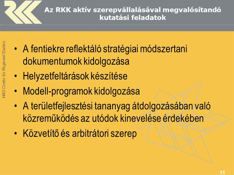 HAS Centre for Regional Studies 11 Az RKK aktív szerepvállalásával megvalósítandó kutatási feladatok A fentiekre reflektáló stratégiai módszertani dokumentumok kidolgozása Helyzetfeltárások készítése Modell-programok kidolgozása A területfejlesztési tananyag átdolgozásában való közreműködés az utódok kinevelése érdekében Közvetítő és arbitrátori szerep