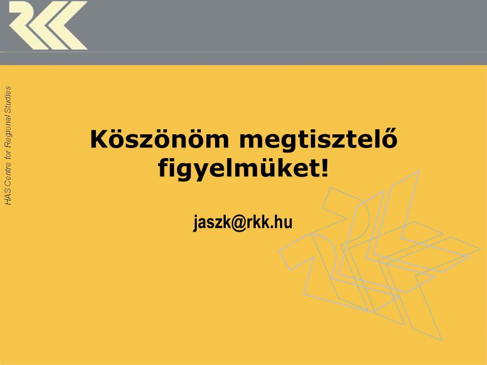 HAS Centre for Regional Studies Köszönöm megtisztelő figyelmüket! jaszk@rkk.hu