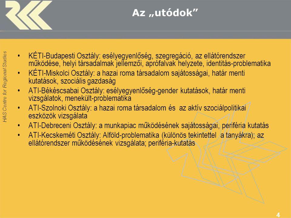 """HAS Centre for Regional Studies 4 Az """"utódok KÉTI-Budapesti Osztály: esélyegyenlőség, szegregáció, az ellátórendszer működése, helyi társadalmak jellemzői, aprófalvak helyzete, identitás-problematika KÉTI-Miskolci Osztály: a hazai roma társadalom sajátosságai, határ menti kutatások, szociális gazdaság ATI-Békéscsabai Osztály: esélyegyenlőség-gender kutatások, határ menti vizsgálatok, menekült-problematika ATI-Szolnoki Osztály: a hazai roma társadalom és az aktív szociálpolitikai eszközök vizsgálata ATI-Debreceni Osztály: a munkapiac működésének sajátosságai, periféria kutatás ATI-Kecskeméti Osztály: Alföld-problematika (különös tekintettel a tanyákra); az ellátórendszer működésének vizsgálata; periféria-kutatás"""