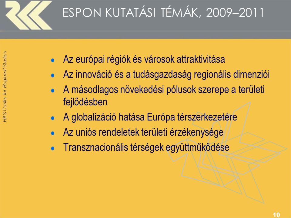 HAS Centre for Regional Studies 10 ESPON KUTATÁSI TÉMÁK, 2009–2011 Az európai régiók és városok attraktivitása Az innováció és a tudásgazdaság regionális dimenziói A másodlagos növekedési pólusok szerepe a területi fejlődésben A globalizáció hatása Európa térszerkezetére Az uniós rendeletek területi érzékenysége Transznacionális térségek együttműködése