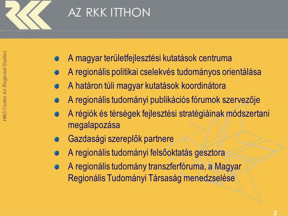 HAS Centre for Regional Studies 2 AZ RKK ITTHON A magyar területfejlesztési kutatások centruma A regionális politikai cselekvés tudományos orientálása A határon túli magyar kutatások koordinátora A regionális tudományi publikációs fórumok szervezője A régiók és térségek fejlesztési stratégiáinak módszertani megalapozása Gazdasági szereplők partnere A regionális tudományi felsőoktatás gesztora A regionális tudomány transzferfóruma, a Magyar Regionális Tudományi Társaság menedzselése