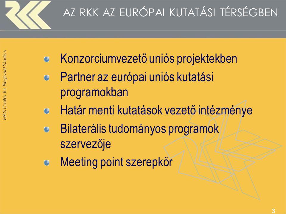 HAS Centre for Regional Studies 3 AZ RKK AZ EURÓPAI KUTATÁSI TÉRSÉGBEN Konzorciumvezető uniós projektekben Partner az európai uniós kutatási programokban Határ menti kutatások vezető intézménye Bilaterális tudományos programok szervezője Meeting point szerepkör