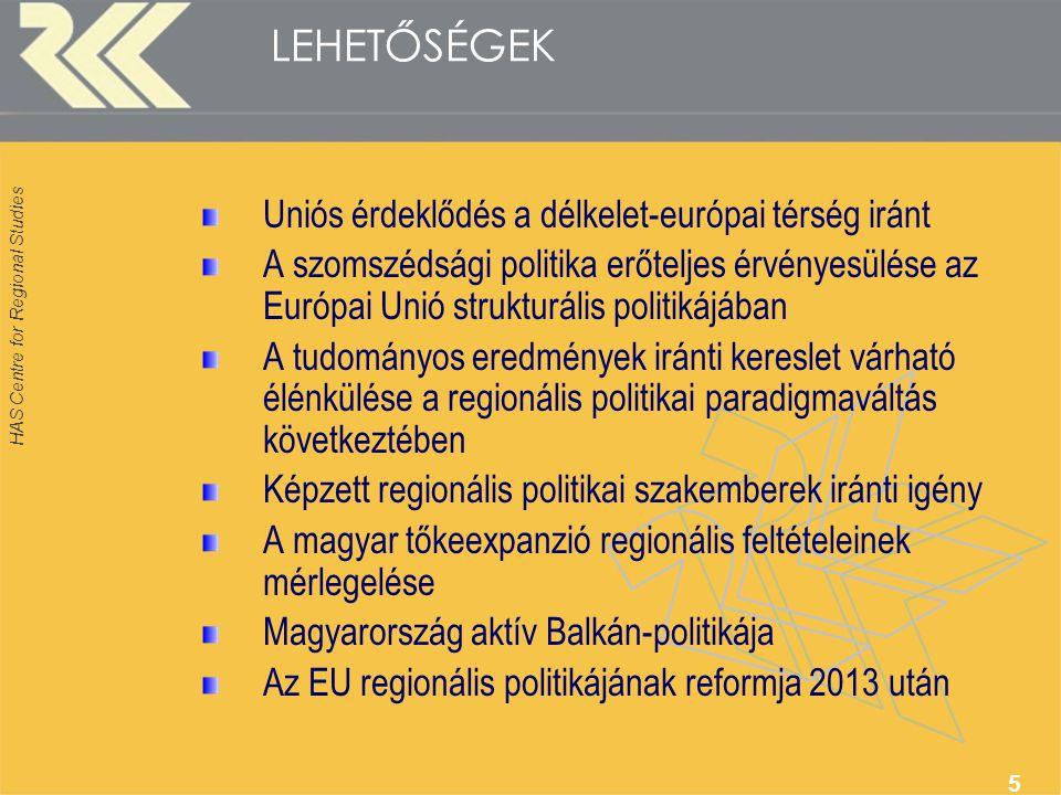 HAS Centre for Regional Studies 5 LEHETŐSÉGEK Uniós érdeklődés a délkelet-európai térség iránt A szomszédsági politika erőteljes érvényesülése az Európai Unió strukturális politikájában A tudományos eredmények iránti kereslet várható élénkülése a regionális politikai paradigmaváltás következtében Képzett regionális politikai szakemberek iránti igény A magyar tőkeexpanzió regionális feltételeinek mérlegelése Magyarország aktív Balkán-politikája Az EU regionális politikájának reformja 2013 után