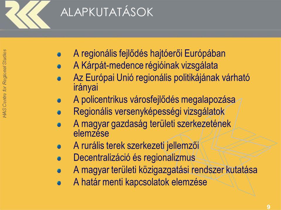HAS Centre for Regional Studies 9 ALAPKUTATÁSOK A regionális fejlődés hajtóerői Európában A Kárpát-medence régióinak vizsgálata Az Európai Unió regionális politikájának várható irányai A policentrikus városfejlődés megalapozása Regionális versenyképességi vizsgálatok A magyar gazdaság területi szerkezetének elemzése A rurális terek szerkezeti jellemzői Decentralizáció és regionalizmus A magyar területi közigazgatási rendszer kutatása A határ menti kapcsolatok elemzése