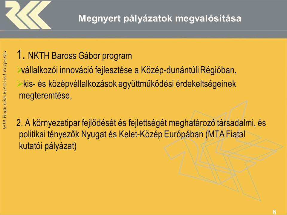 MTA Regionális Kutatások Központja Megnyert pályázatok megvalósítása 1. NKTH Baross Gábor program  vállalkozói innováció fejlesztése a Közép-dunántúl