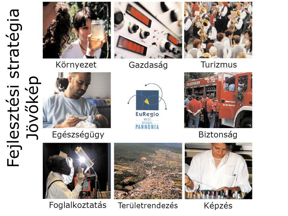 Fejlesztési stratégia Jövőkép Foglalkoztatás Gazdaság Képzés Egészségügy Környezet Turizmus Biztonság Területrendezés