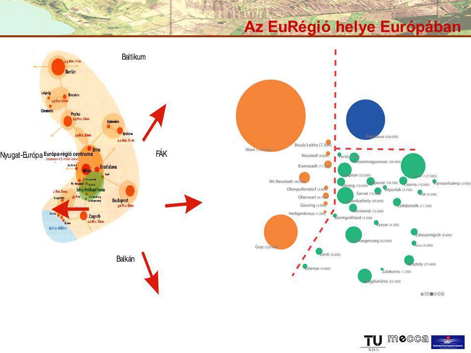 Az EuRégió helye Európában