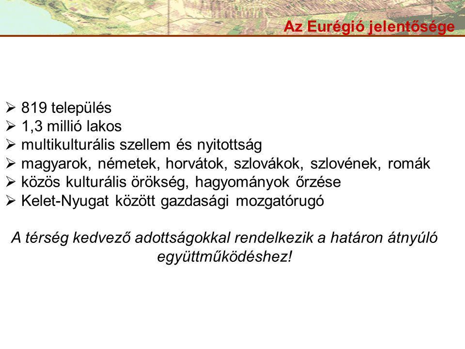 Az Eurégió jelentősége  819 település  1,3 millió lakos  multikulturális szellem és nyitottság  magyarok, németek, horvátok, szlovákok, szlovének, romák  közös kulturális örökség, hagyományok őrzése  Kelet-Nyugat között gazdasági mozgatórugó A térség kedvező adottságokkal rendelkezik a határon átnyúló együttműködéshez!