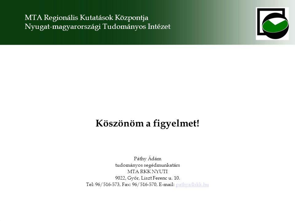 MTA Regionális Kutatások Központja Nyugat-magyarországi Tudományos Intézet Köszönöm a figyelmet.