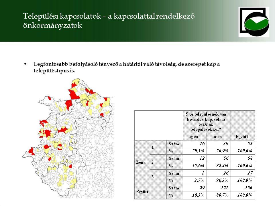 Települési kapcsolatok – a kapcsolattal rendelkező önkormányzatok Legfontosabb befolyásoló tényező a határtól való távolság, de szerepet kap a településtípus is.
