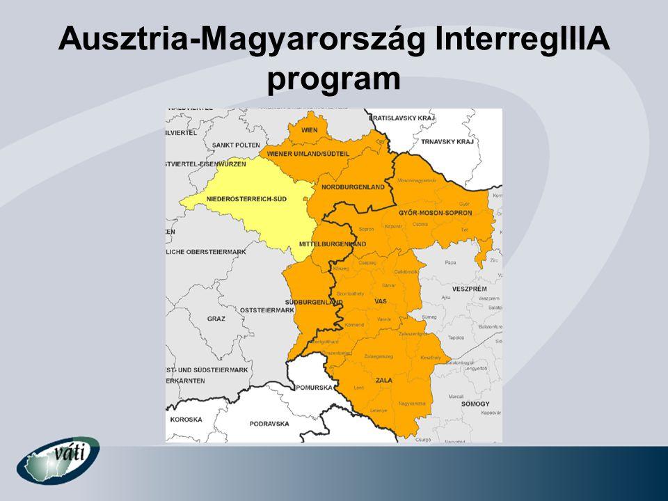 Ausztria-Magyarország InterregIIIA program