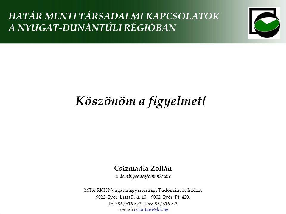 Köszönöm a figyelmet! HATÁR MENTI TÁRSADALMI KAPCSOLATOK A NYUGAT-DUNÁNTÚLI RÉGIÓBAN Csizmadia Zoltán tudományos segédmunkatárs MTA RKK Nyugat-magyaro