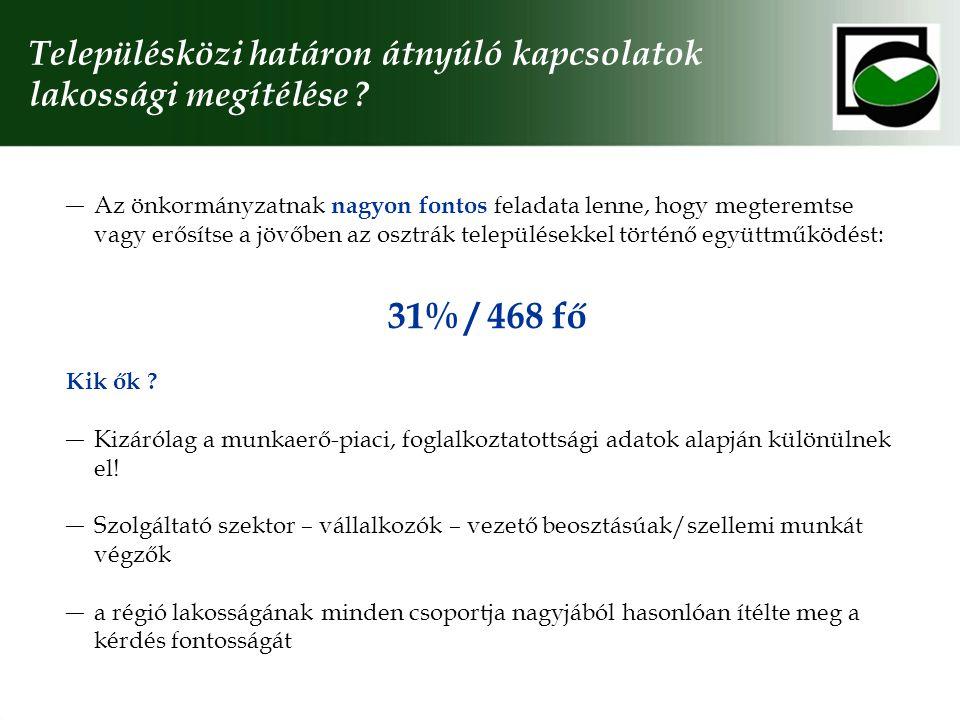 ―Az önkormányzatnak nagyon fontos feladata lenne, hogy megteremtse vagy erősítse a jövőben az osztrák településekkel történő együttműködést: 31% / 468